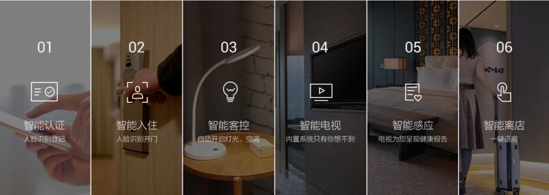 智慧 雷竞技app苹果版 (2).png