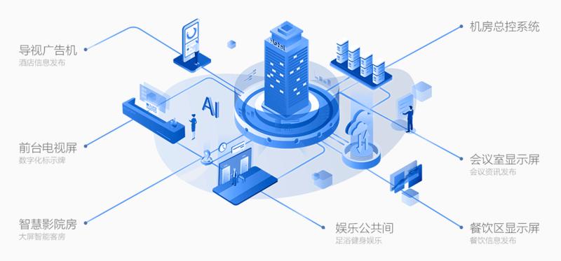 智慧 雷竞技app苹果版 (1).png